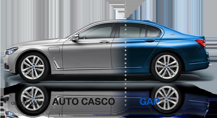 Odszkodowanie AUTO CASCO - GAP